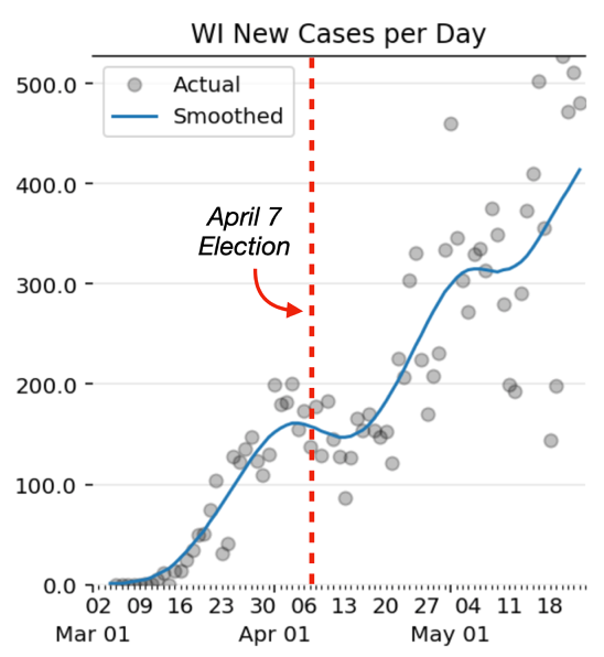 COVID-19 Cases and Deaths Surge: The Impact of Wisconsin's In-Person Primary Vote 2