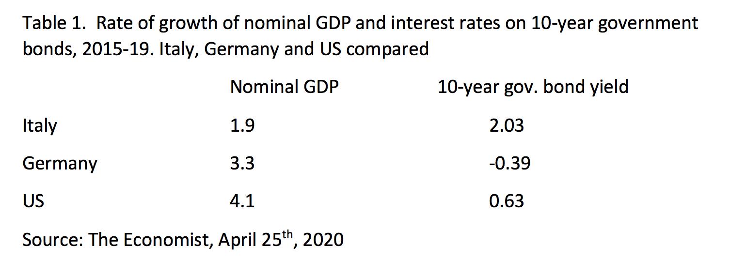 The Eurozone in Crisis 2