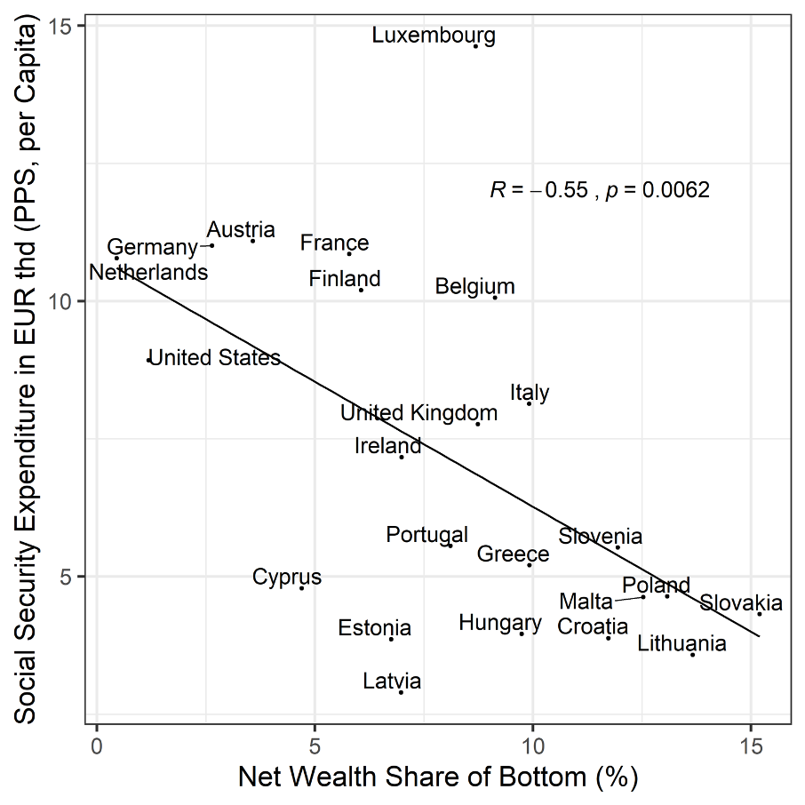 The Wealth Effects of Bailouts: A Quantitative Assessment 3