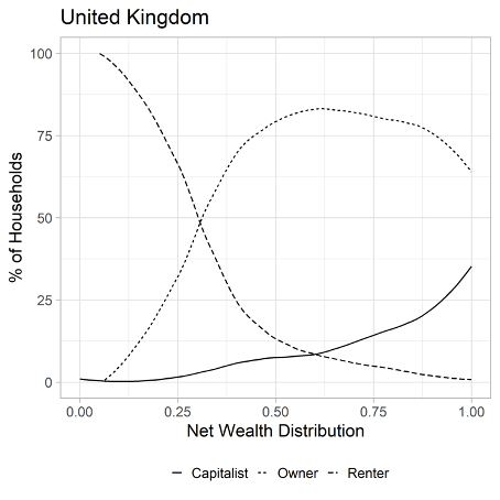 The Wealth Effects of Bailouts: A Quantitative Assessment 4