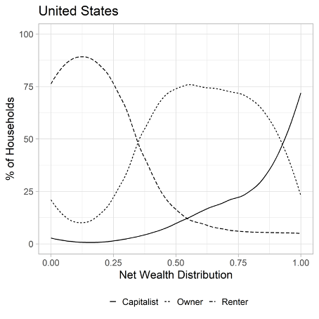 The Wealth Effects of Bailouts: A Quantitative Assessment 5