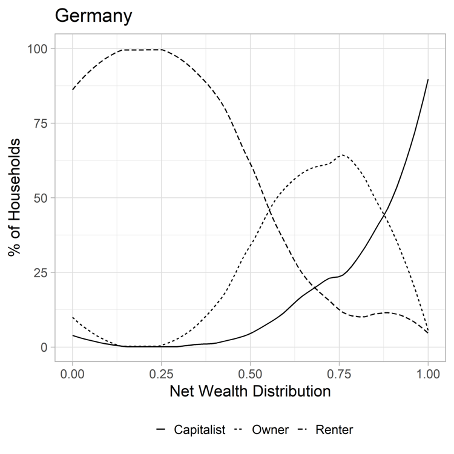 The Wealth Effects of Bailouts: A Quantitative Assessment 7