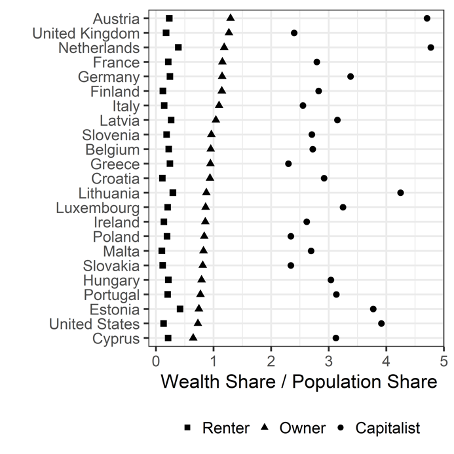 The Wealth Effects of Bailouts: A Quantitative Assessment 8