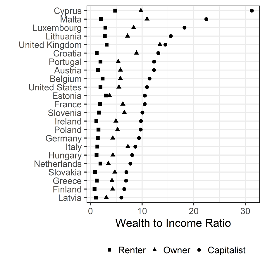 The Wealth Effects of Bailouts: A Quantitative Assessment 10
