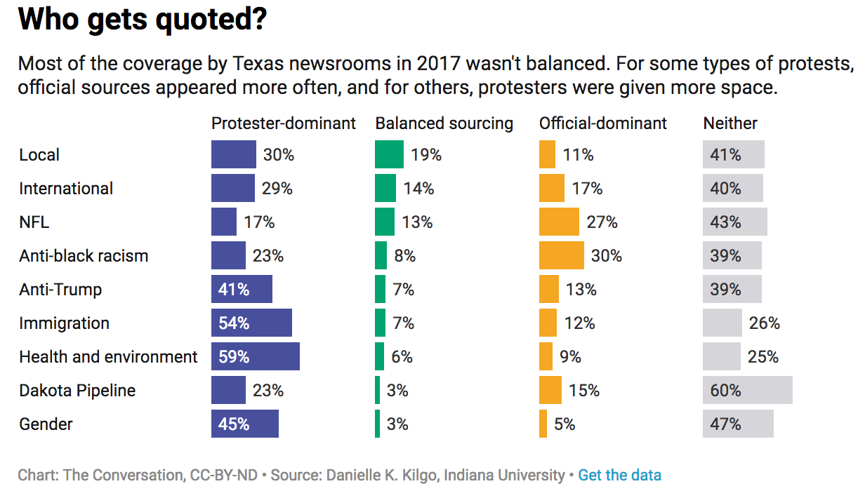 Riot or Resistance? How Media Frames Unrest in Minneapolis Will Shape Public's View of Protest 3
