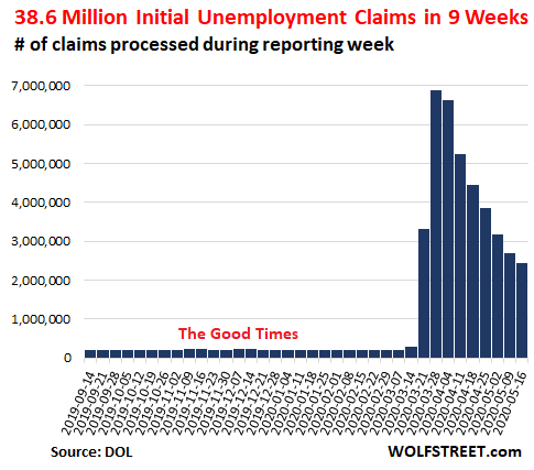 Wolf Richter: Week 9 of the Collapse of the U.S. Labor Market: Still Getting Worse at a Gut-Wrenching Pace 2