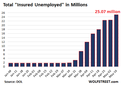 Wolf Richter: Week 9 of the Collapse of the U.S. Labor Market: Still Getting Worse at a Gut-Wrenching Pace 4