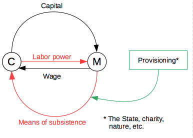 "Waiting for ""Rooseveltian Relief"": An Oversimplified Framework for the Employment Situation 4"