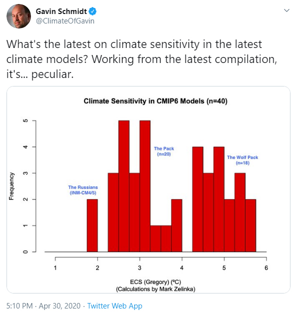 Some New Climate Models Are Projecting Extreme Warming. Are They Correct? 2