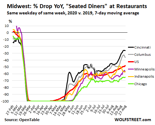 Wolf Richter: The State of the American Restaurant, City by City 4