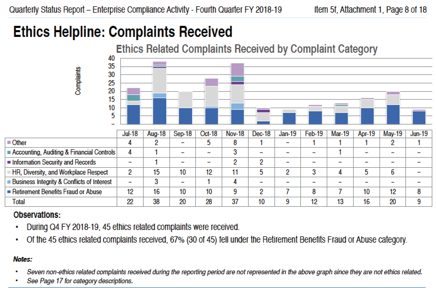 How CalPERS Staff Keeps the Board in the Dark About Compliance Problems, Including Possible Criminal Violation of the Political Reform Act 4