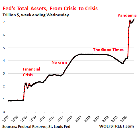 "The Mnuchin-Powell Affair Over the Fed's ""Special Purpose Vehicles"" in Dollars & Effects 1"