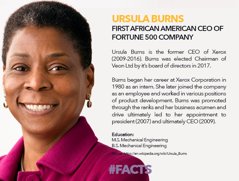 Someone Should Ask Biden Cabinet Candidate Ursula Burns If She Supports Child Labor in Africa 1