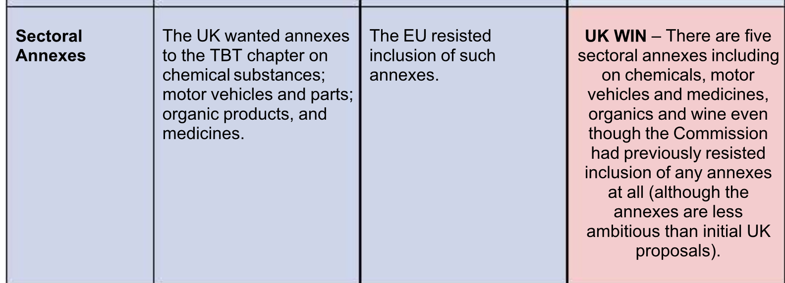 Quick Notes on the Brexit Deal 3
