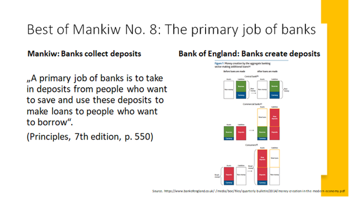 Best of Mankiw: Errors and Tangles in the World's Best-Selling Economics Textbooks 10