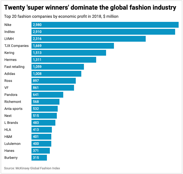 """""""They Left Us Starving"""": How the Fashion Industry Abandoned Its Workers 1"""