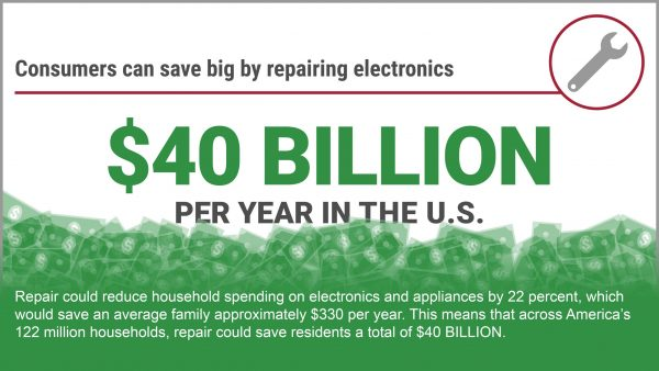 Right to Repair: Saves Consumers Money, Promotes Local Jobs Rather than Global Supply Chains 2